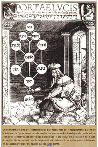KABBALE II